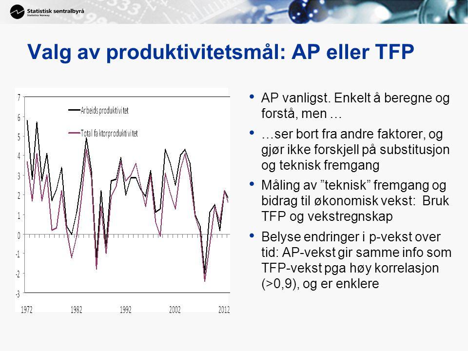 Valg av produktivitetsmål: AP eller TFP AP vanligst. Enkelt å beregne og forstå, men … …ser bort fra andre faktorer, og gjør ikke forskjell på substit