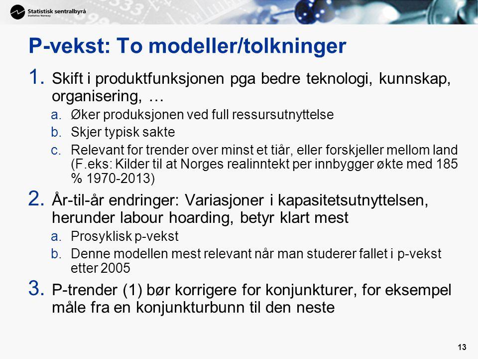 P-vekst: To modeller/tolkninger 1. Skift i produktfunksjonen pga bedre teknologi, kunnskap, organisering, … a.Øker produksjonen ved full ressursutnytt