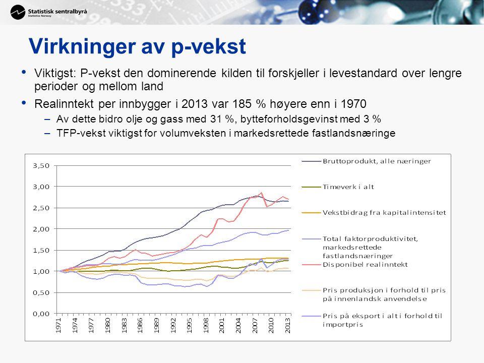 Virkninger av p-vekst Viktigst: P-vekst den dominerende kilden til forskjeller i levestandard over lengre perioder og mellom land Realinntekt per innbygger i 2013 var 185 % høyere enn i 1970 –Av dette bidro olje og gass med 31 %, bytteforholdsgevinst med 3 % –TFP-vekst viktigst for volumveksten i markedsrettede fastlandsnæringe