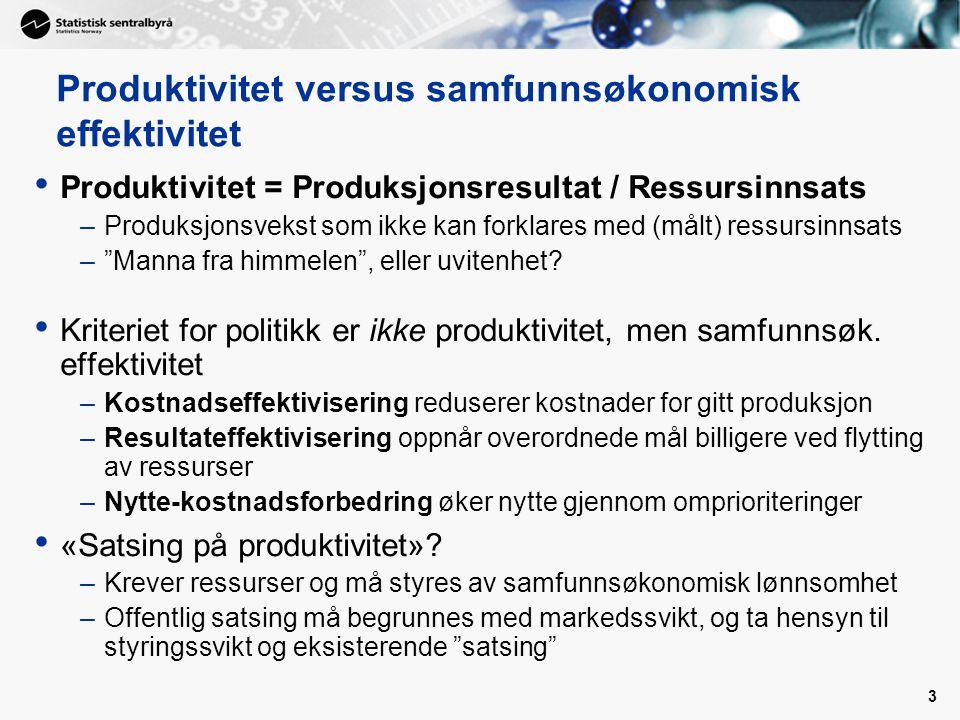 3 Produktivitet versus samfunnsøkonomisk effektivitet Produktivitet = Produksjonsresultat / Ressursinnsats –Produksjonsvekst som ikke kan forklares med (målt) ressursinnsats – Manna fra himmelen , eller uvitenhet.