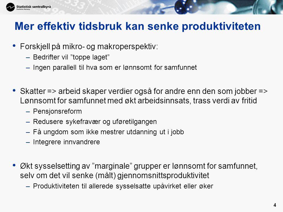 4 Mer effektiv tidsbruk kan senke produktiviteten Forskjell på mikro- og makroperspektiv: –Bedrifter vil toppe laget –Ingen parallell til hva som er lønnsomt for samfunnet Skatter => arbeid skaper verdier også for andre enn den som jobber => Lønnsomt for samfunnet med økt arbeidsinnsats, trass verdi av fritid –Pensjonsreform –Redusere sykefravær og uføretilgangen –Få ungdom som ikke mestrer utdanning ut i jobb –Integrere innvandrere Økt sysselsetting av marginale grupper er lønnsomt for samfunnet, selv om det vil senke (målt) gjennomsnittsproduktivitet –Produktiviteten til allerede sysselsatte upåvirket eller øker