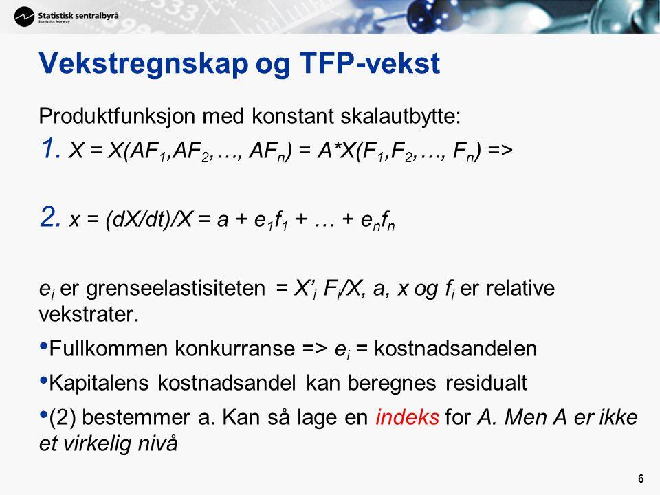 Vekstregnskap og TFP-vekst Produktfunksjon med konstant skalautbytte: 1. X = X(AF 1,AF 2,…, AF n ) = A*X(F 1,F 2,…, F n ) => 2. x = (dX/dt)/X = a + e