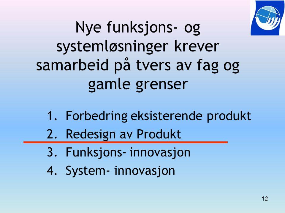 Nye funksjons- og systemløsninger krever samarbeid på tvers av fag og gamle grenser 1.Forbedring eksisterende produkt 2.Redesign av Produkt 3.Funksjon