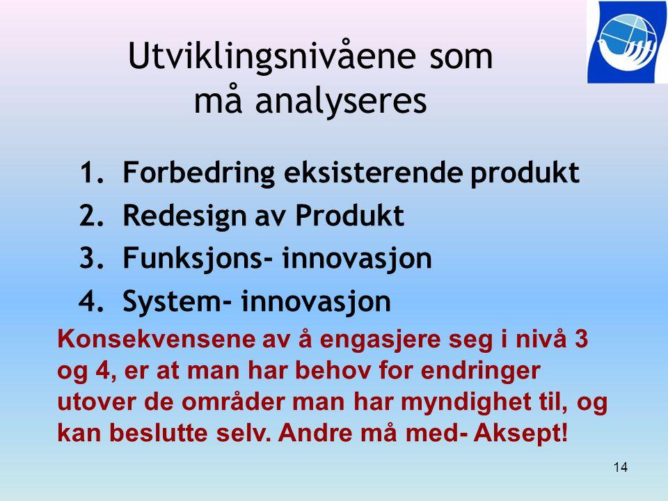 Utviklingsnivåene som må analyseres 1.Forbedring eksisterende produkt 2.Redesign av Produkt 3.Funksjons- innovasjon 4.System- innovasjon Konsekvensene