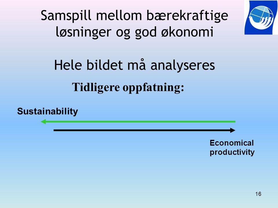 16 Samspill mellom bærekraftige løsninger og god økonomi Hele bildet må analyseres Economical productivity Sustainability Tidligere oppfatning: