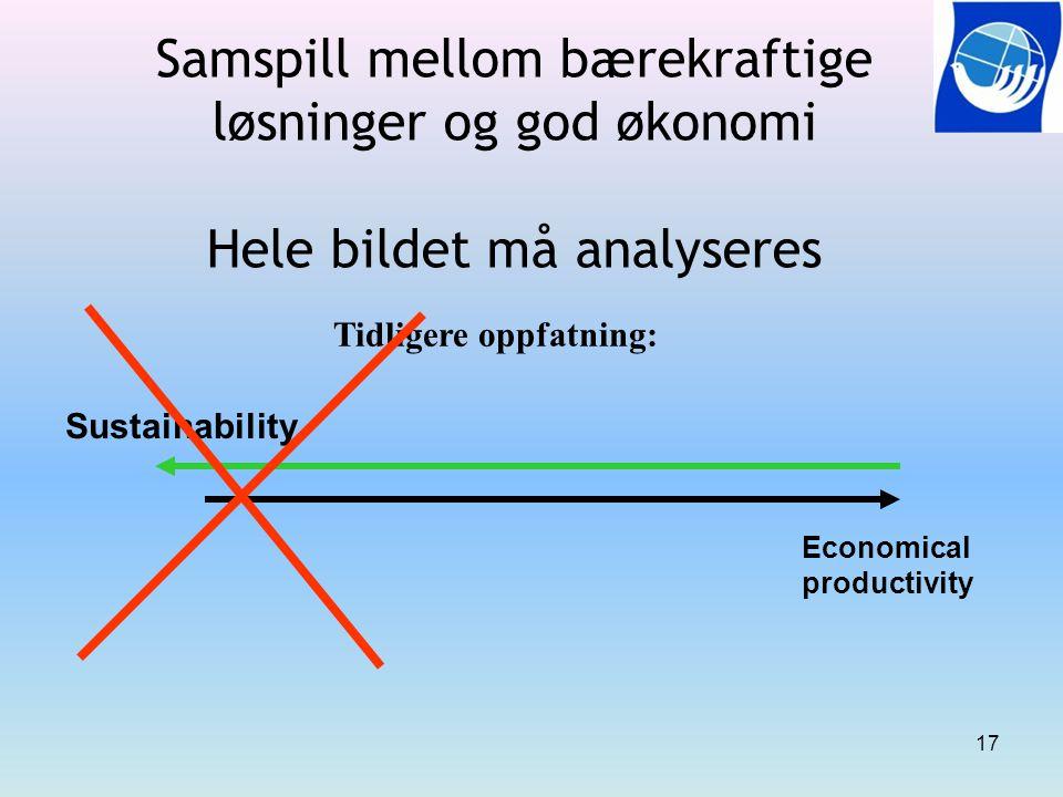 17 Samspill mellom bærekraftige løsninger og god økonomi Hele bildet må analyseres Economical productivity Sustainability Tidligere oppfatning: