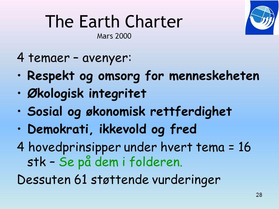 The Earth Charter Mars 2000 4 temaer – avenyer: Respekt og omsorg for menneskeheten Økologisk integritet Sosial og økonomisk rettferdighet Demokrati,