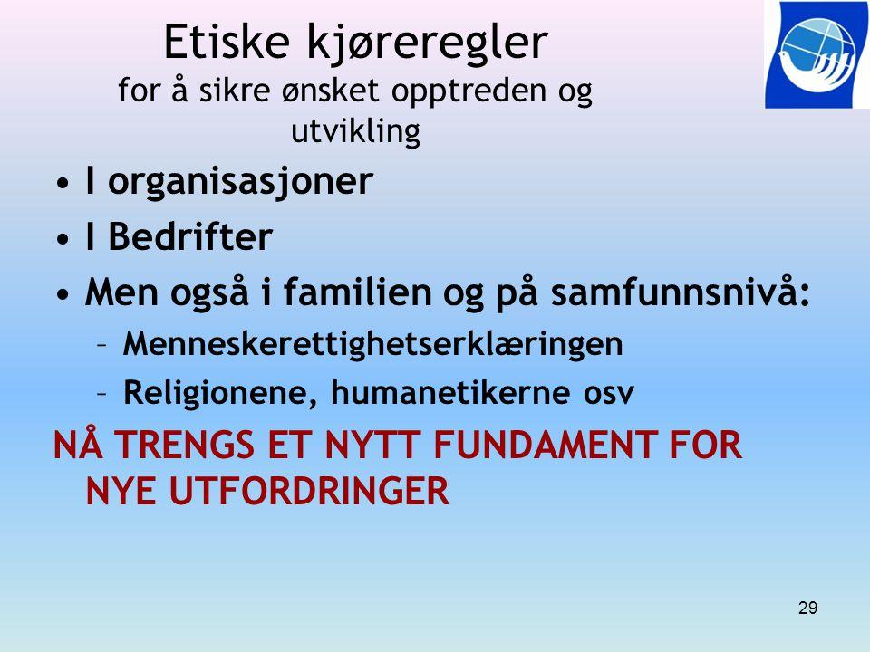 Etiske kjøreregler for å sikre ønsket opptreden og utvikling I organisasjoner I Bedrifter Men også i familien og på samfunnsnivå: –Menneskerettighetse