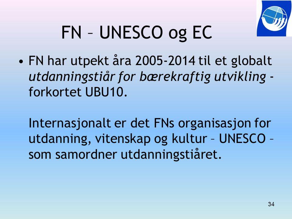 FN – UNESCO og EC FN har utpekt åra 2005-2014 til et globalt utdanningstiår for bærekraftig utvikling - forkortet UBU10. Internasjonalt er det FNs org