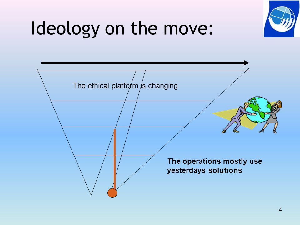 Ideology on the move: The operations mostly use yesterdays solutions The ethical platform is changing 4