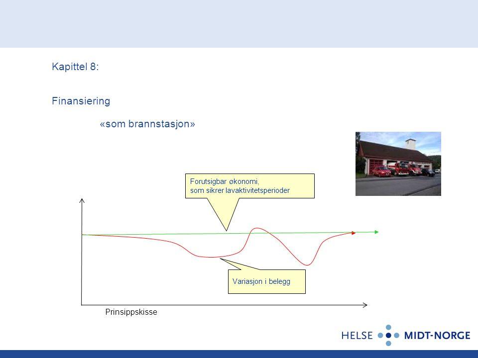 Kapittel 8: Finansiering «som brannstasjon» Variasjon i belegg Forutsigbar økonomi, som sikrer lavaktivitetsperioder Prinsippskisse