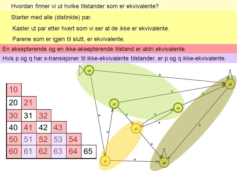 Hvordan finner vi ut hvilke tilstander som er ekvivalente.