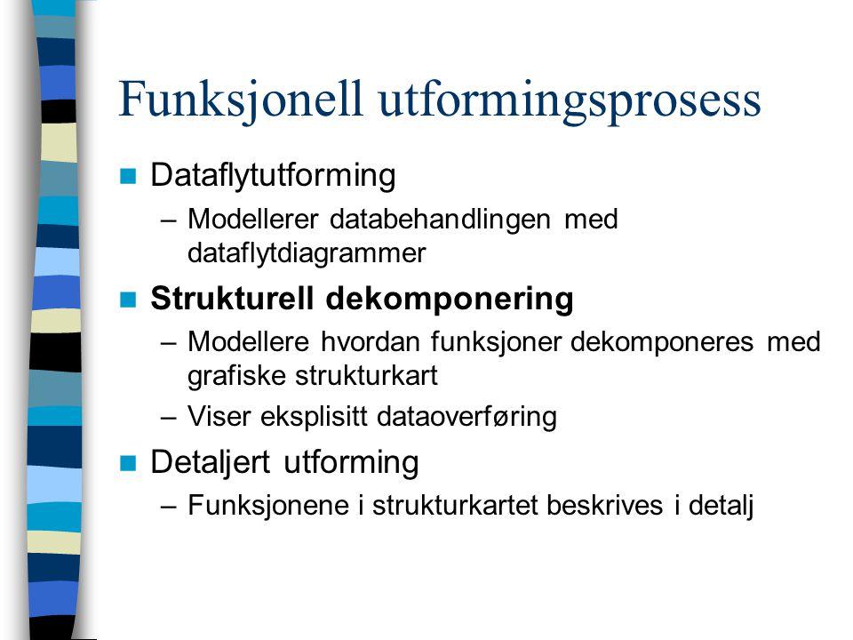 Funksjonell utformingsprosess Dataflytutforming –Modellerer databehandlingen med dataflytdiagrammer Strukturell dekomponering –Modellere hvordan funksjoner dekomponeres med grafiske strukturkart –Viser eksplisitt dataoverføring Detaljert utforming –Funksjonene i strukturkartet beskrives i detalj
