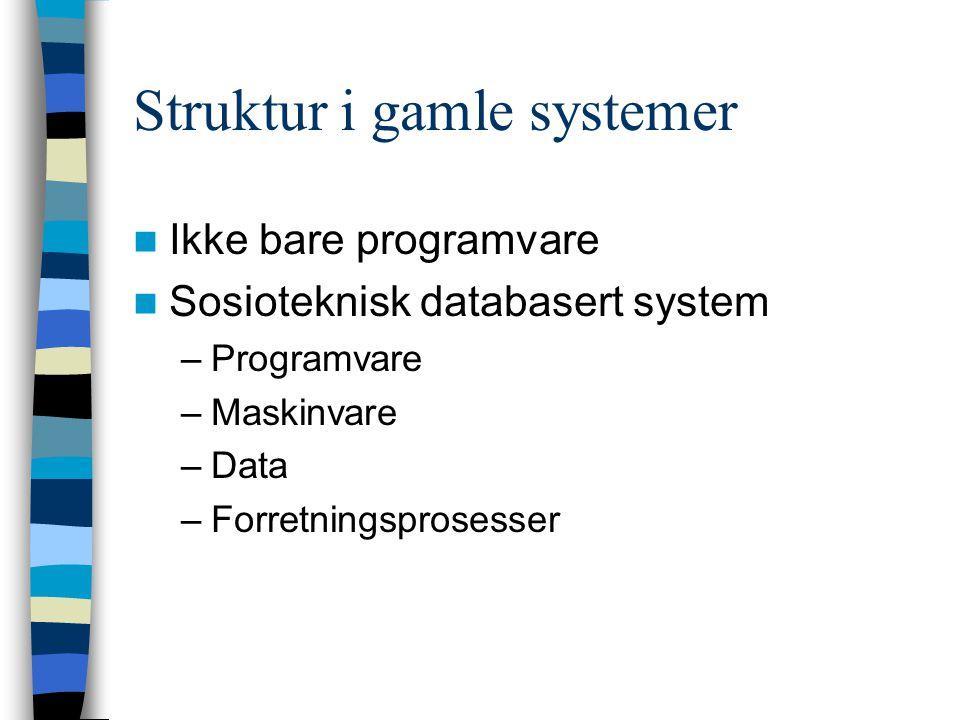 Struktur i gamle systemer Ikke bare programvare Sosioteknisk databasert system –Programvare –Maskinvare –Data –Forretningsprosesser