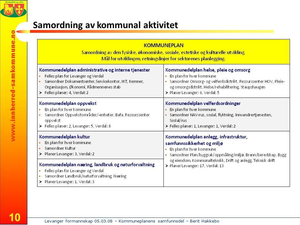 www.innherred-samkommune.no Levanger formannskap 05.03.08 – Kommuneplanens samfunnsdel – Berit Hakkebo 10 Samordning av kommunal aktivitet
