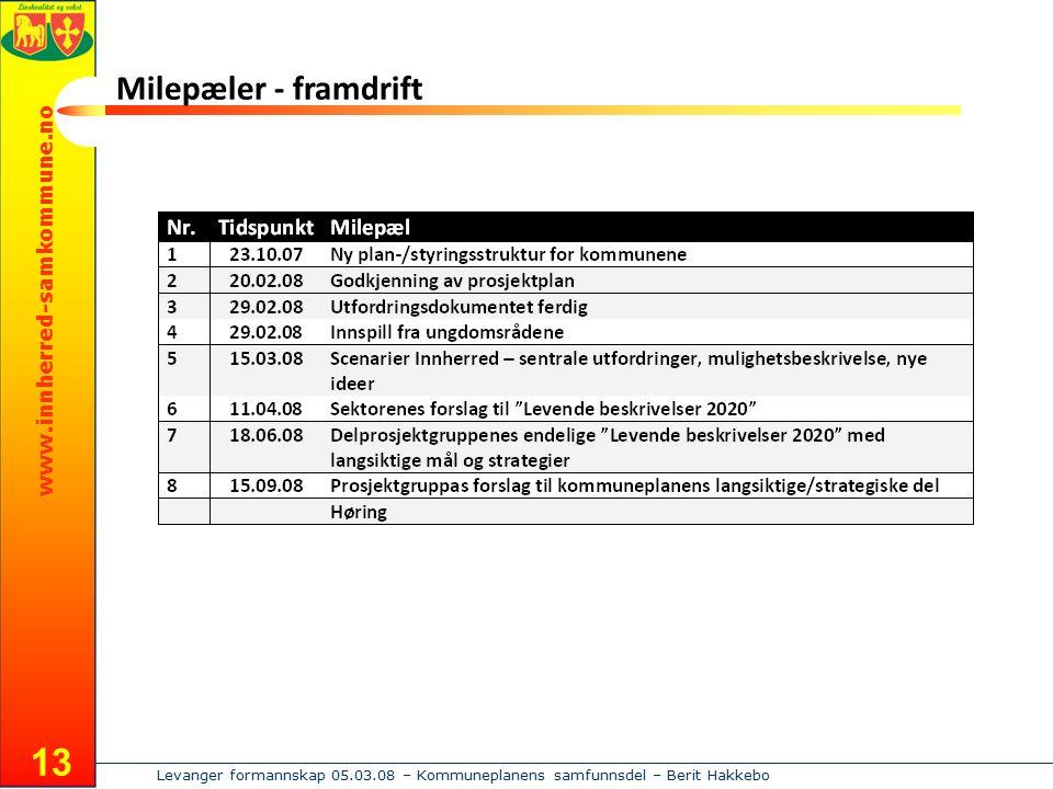 www.innherred-samkommune.no Levanger formannskap 05.03.08 – Kommuneplanens samfunnsdel – Berit Hakkebo 13 Milepæler - framdrift