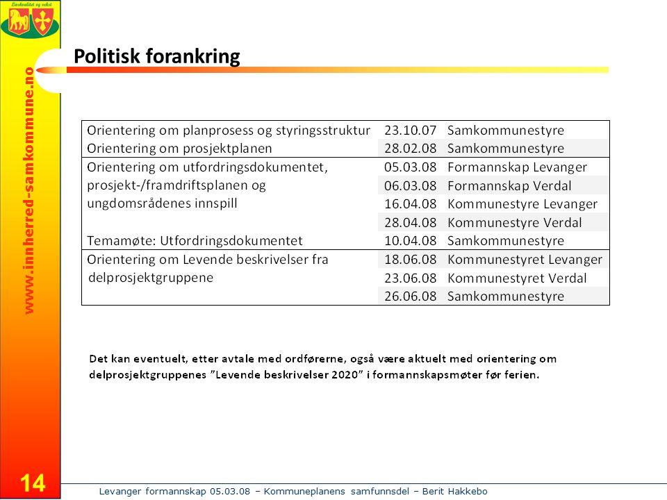 www.innherred-samkommune.no Levanger formannskap 05.03.08 – Kommuneplanens samfunnsdel – Berit Hakkebo 14 Politisk forankring