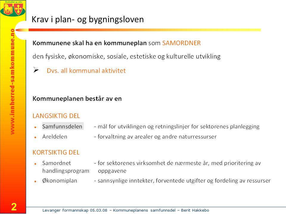 www.innherred-samkommune.no Levanger formannskap 05.03.08 – Kommuneplanens samfunnsdel – Berit Hakkebo 2 Krav i plan- og bygningsloven