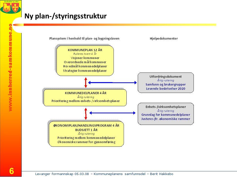 www.innherred-samkommune.no Levanger formannskap 05.03.08 – Kommuneplanens samfunnsdel – Berit Hakkebo 6 Ny plan-/styringsstruktur