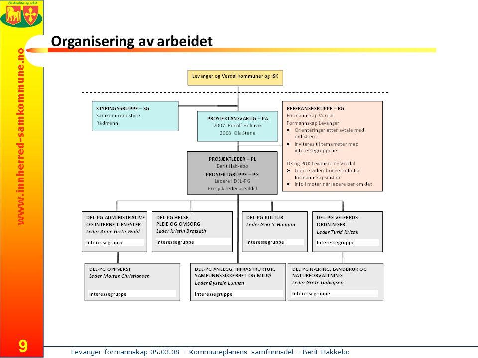 www.innherred-samkommune.no Levanger formannskap 05.03.08 – Kommuneplanens samfunnsdel – Berit Hakkebo 9 Organisering av arbeidet