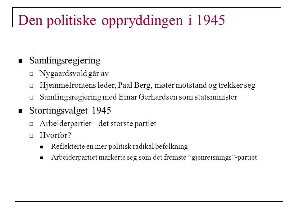 Den politiske oppryddingen i 1945 Samlingsregjering  Nygaardsvold går av  Hjemmefrontens leder, Paal Berg, møter motstand og trekker seg  Samlingsr
