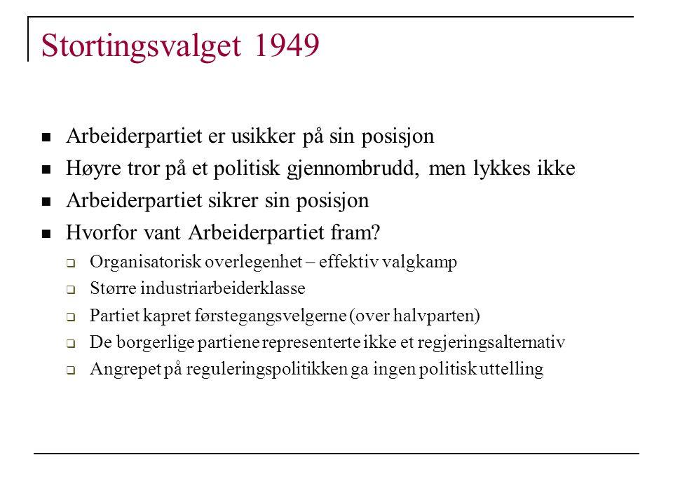 Stortingsvalget 1949 Arbeiderpartiet er usikker på sin posisjon Høyre tror på et politisk gjennombrudd, men lykkes ikke Arbeiderpartiet sikrer sin pos