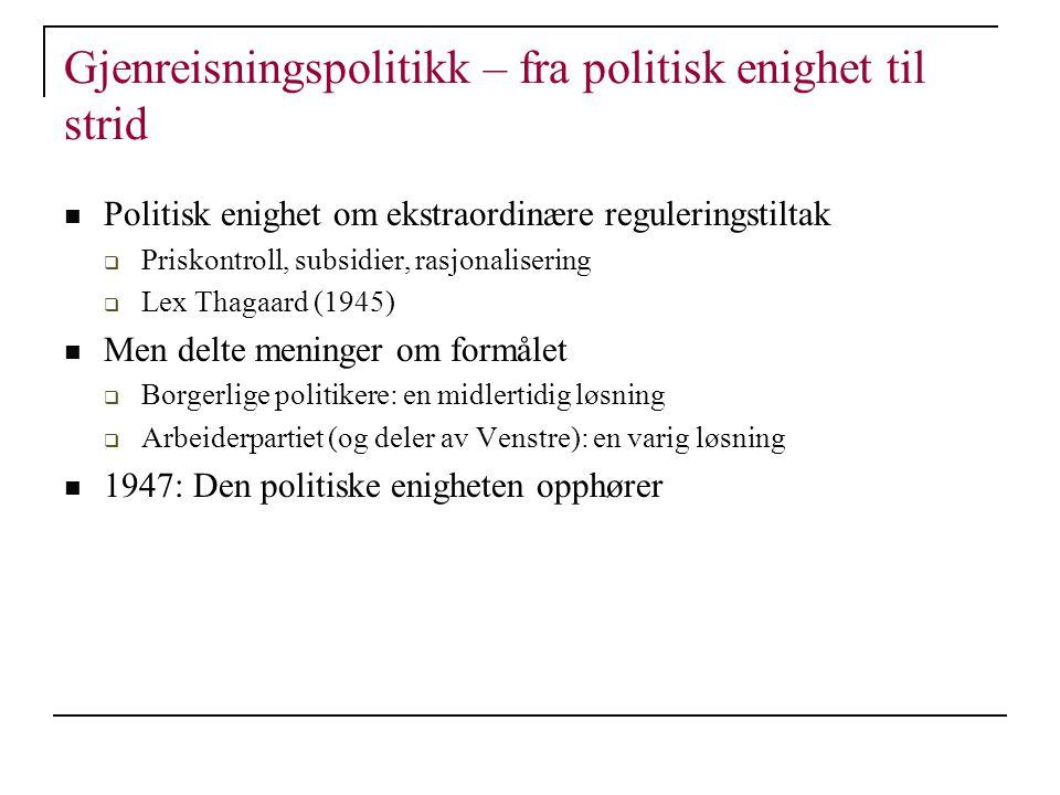 Gjenreisningspolitikk – fra politisk enighet til strid Politisk enighet om ekstraordinære reguleringstiltak  Priskontroll, subsidier, rasjonalisering