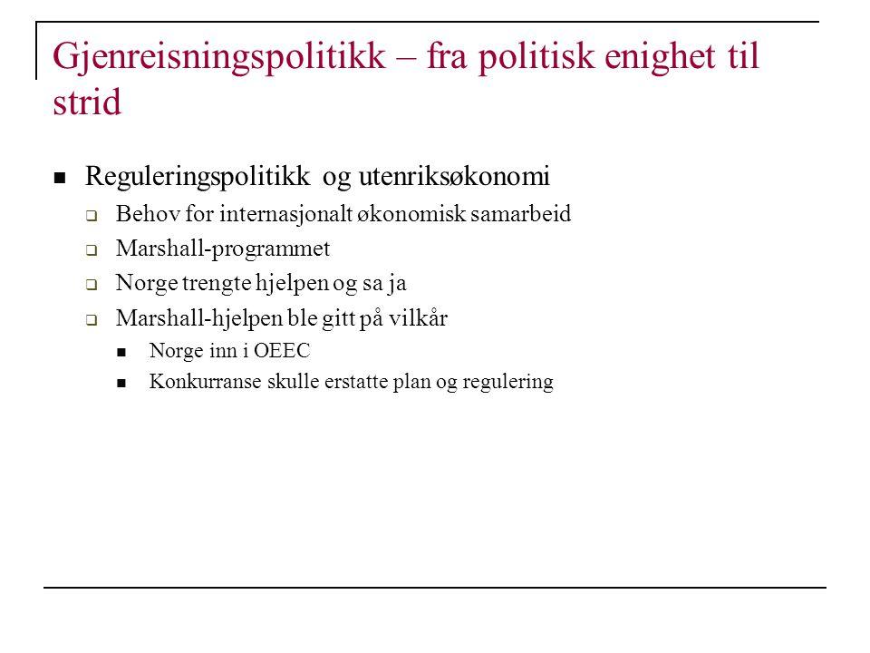 Gjenreisningspolitikk – fra politisk enighet til strid Reguleringspolitikk og utenriksøkonomi  Behov for internasjonalt økonomisk samarbeid  Marshal
