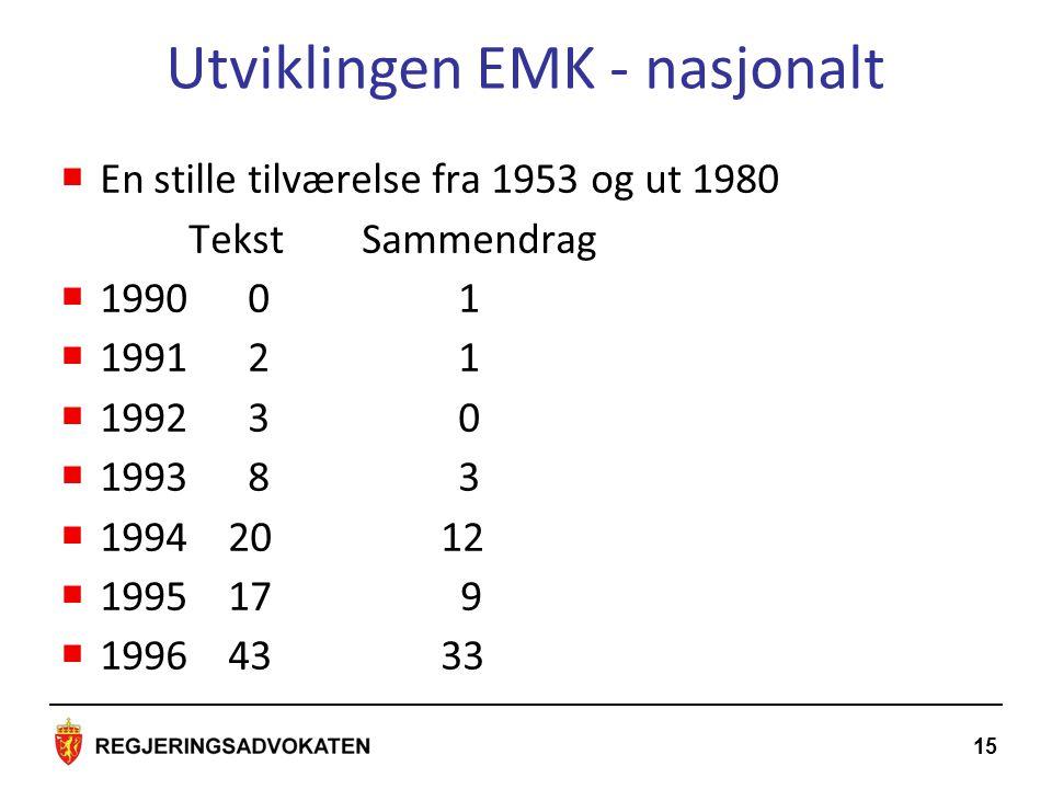 Utviklingen EMK - nasjonalt  En stille tilværelse fra 1953 og ut 1980 Tekst Sammendrag  1990 0 1  1991 2 1  1992 3 0  1993 8 3  1994 20 12  1995 17 9  1996 43 33 15