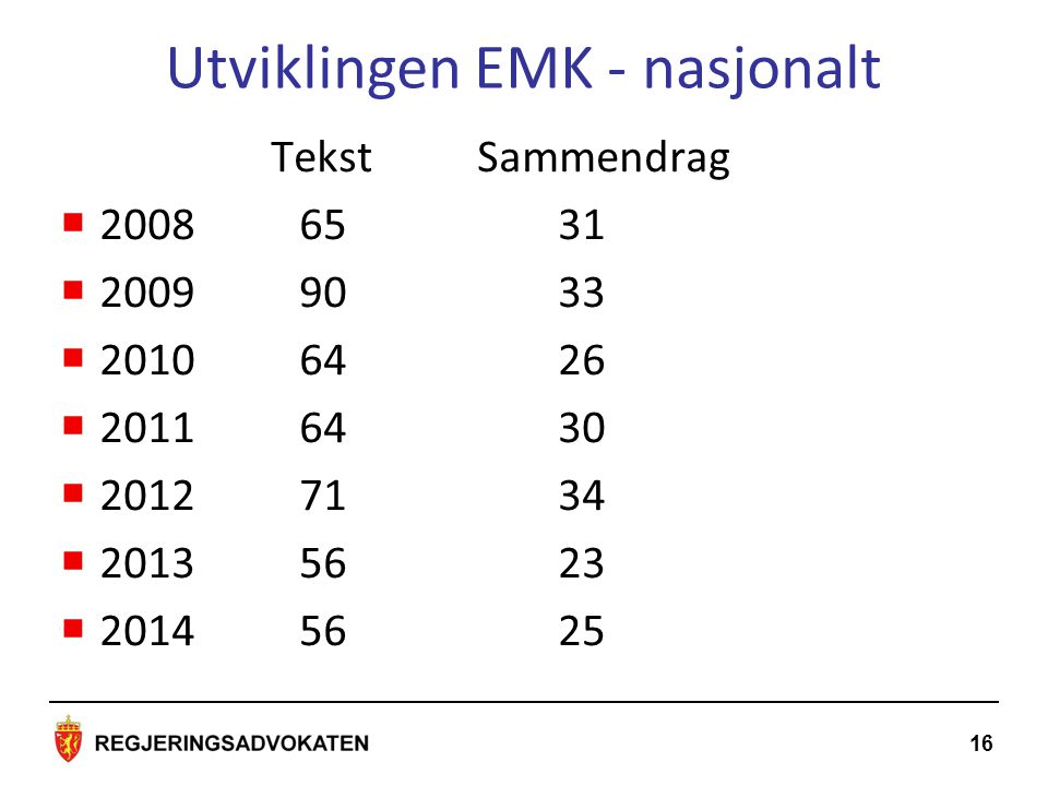 Utviklingen EMK - nasjonalt Tekst Sammendrag  2008 65 31  2009 90 33  2010 64 26  2011 64 30  2012 71 34  2013 56 23  2014 56 25 16
