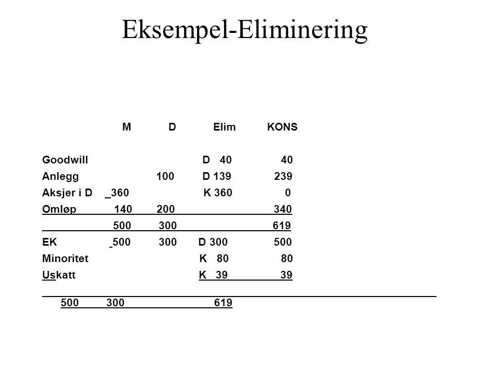 Eksempel-Eliminering M D Elim KONS Goodwill D 40 40 Anlegg 100 D 139 239 Aksjer i D 360 K 360 0 Omløp 140 200 340 500 300 619 EK 500 300 D 300 500 Min