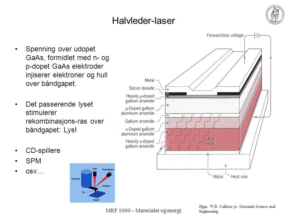 MEF 1000 – Materialer og energi Lasere