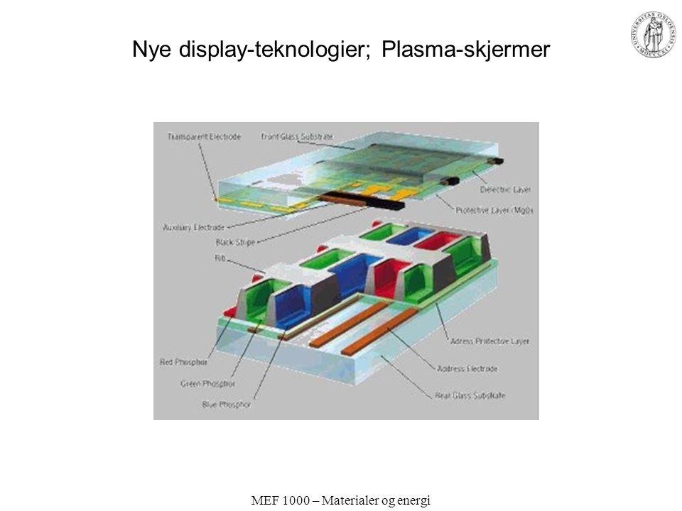 MEF 1000 – Materialer og energi Nye display-teknologier (DMD) Figurer: http://www.ProjectorPeople.com