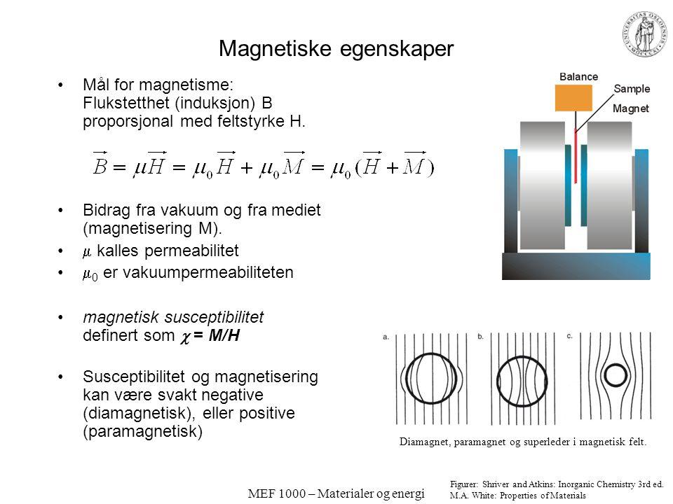 MEF 1000 – Materialer og energi Nye display-teknologier; Plasma-skjermer