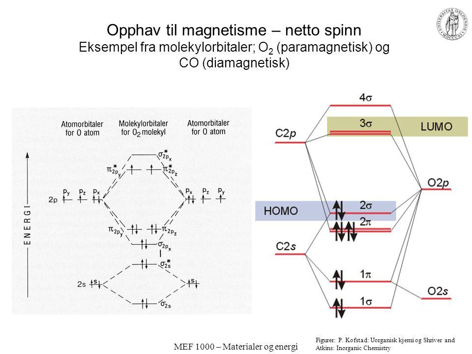 MEF 1000 – Materialer og energi Magnetiske egenskaper Mål for magnetisme: Flukstetthet (induksjon) B proporsjonal med feltstyrke H. Bidrag fra vakuum
