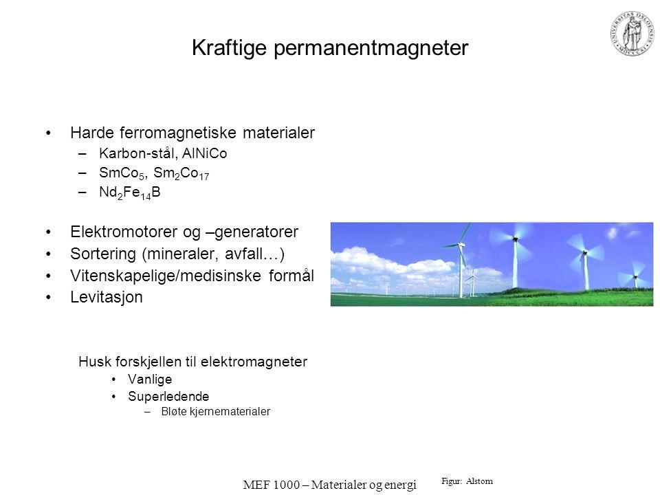 MEF 1000 – Materialer og energi Magnetisk datalagring Bløte til hodet: –Permalloy –Fe, NiFe, CoNiFe –Ferritter (MO*Fe 2 O 3 ) Harde til mediet: –Ferri