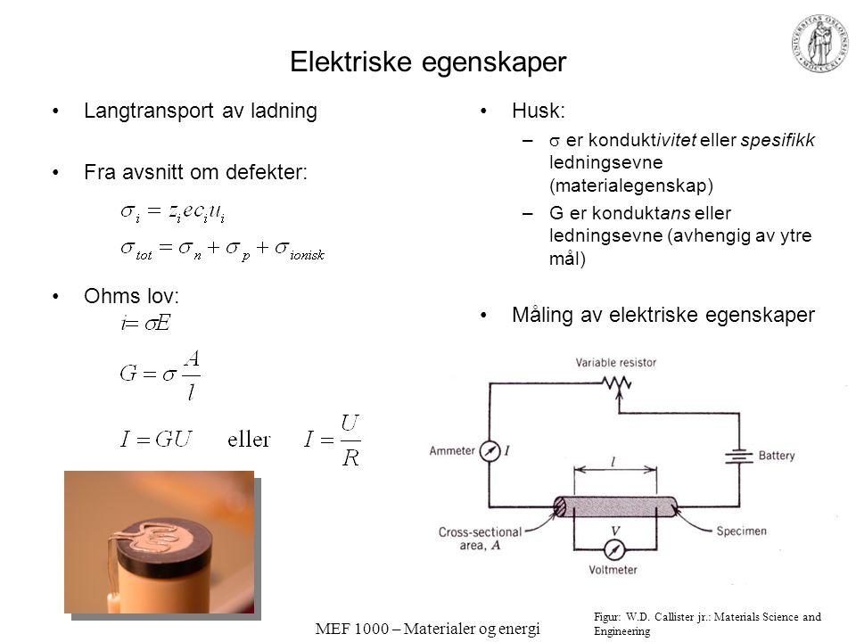 MEF 1000 – Materialer og energi Piezoelektrika Figurer: Allied Signal, Adaptronic, Sensonor Elastisk deformasjon av en sentrosymmetrisk ionisk krystal