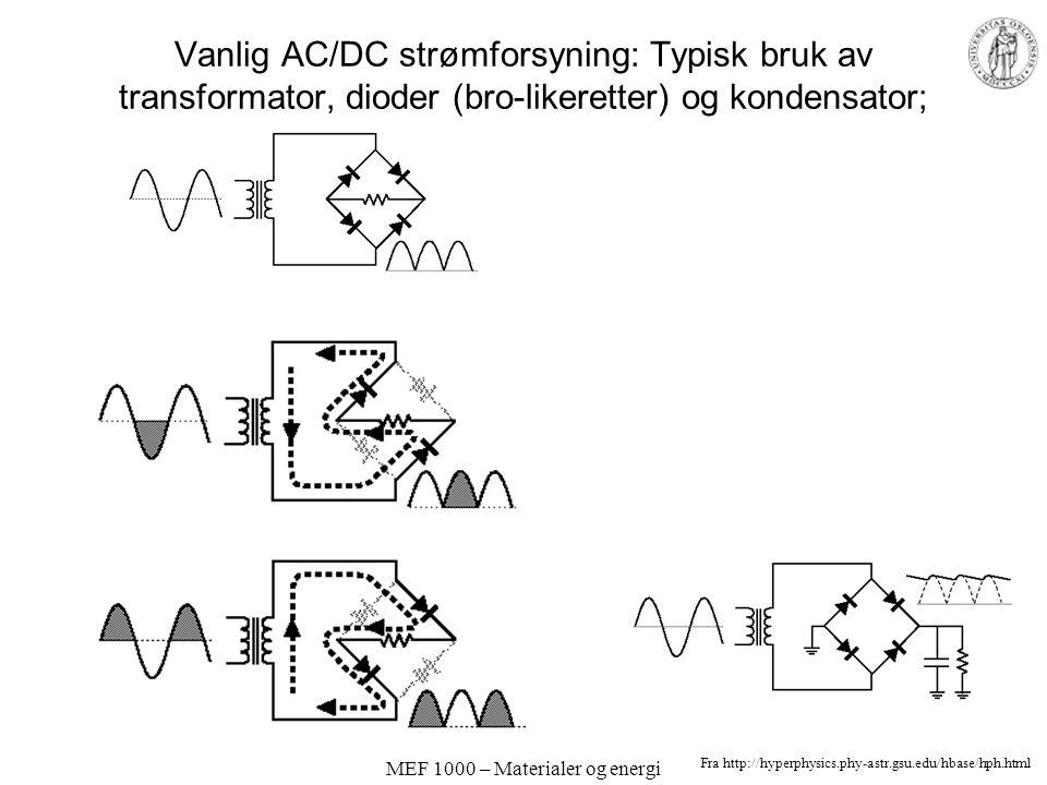 MEF 1000 – Materialer og energi Halvlederkomponenter p-n-overganger - dioder p-leder: elektronhull n-leder: elektroner Ingen polarisering (=bias) –Bak