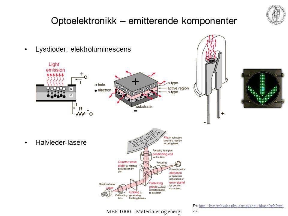 MEF 1000 – Materialer og energi MOSFET Metal Oxide Semiconductor Field Effect Transistor n-dopet Si som substrat p-dopede brønner forbundet med tynne