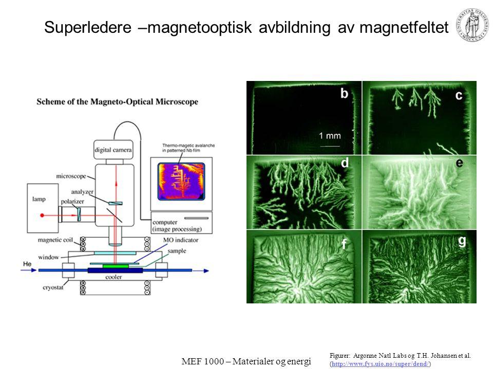 MEF 1000 – Materialer og energi Høytemperatur superledere 1986: Müller & Bednorz oppdager superledning i kompleks perovskitt (T C = 30 K!) 1987: T C >