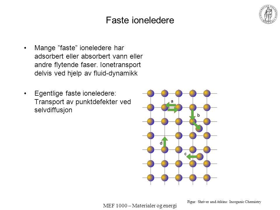 MEF 1000 – Materialer og energi Magnetoresistans Resistansen påvirkes av magnetfelt –Giant Magneto-Resistance (GMR) –Colossal Magneto-Resistance (CMR)