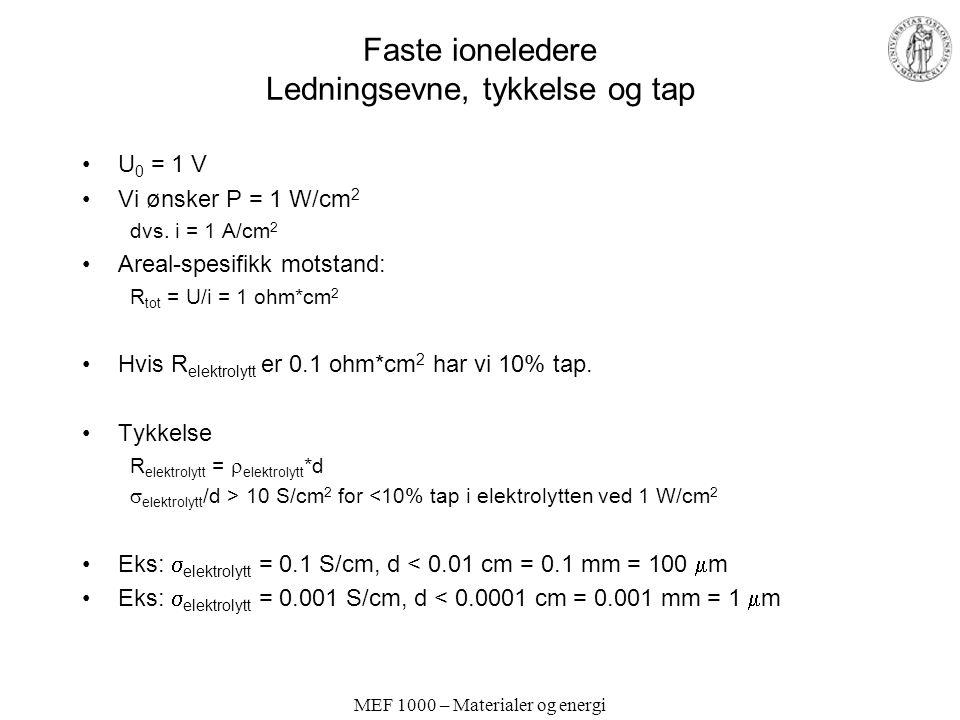 """MEF 1000 – Materialer og energi Faste ioneledere Mange """"faste"""" ioneledere har adsorbert eller absorbert vann eller andre flytende faser. Ionetransport"""
