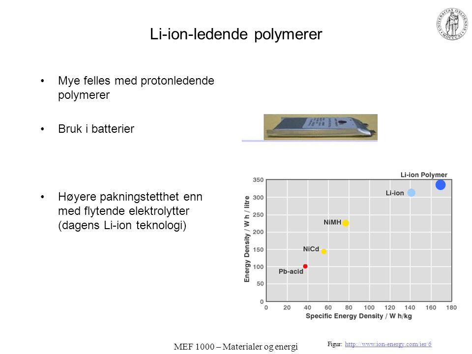 MEF 1000 – Materialer og energi Lavtemperatur, faste elektrolytter Protonledende polymerer Proton Exchange Membranes (PEM) Nafion ® ledende; bra, men