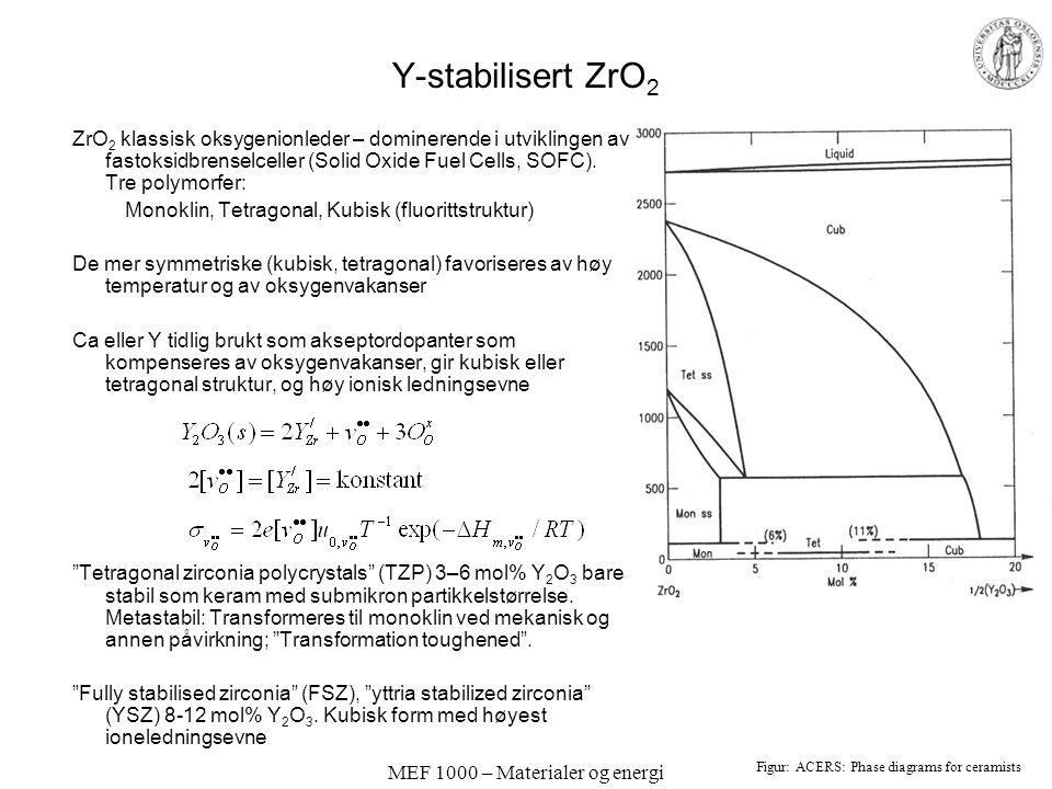 MEF 1000 – Materialer og energi Oksygenionledere – Nernst-lampen Walther H. Nernst oppdaget på slutten av 1800-tallet at Y-dopet ZrO 2 ledet strøm ved