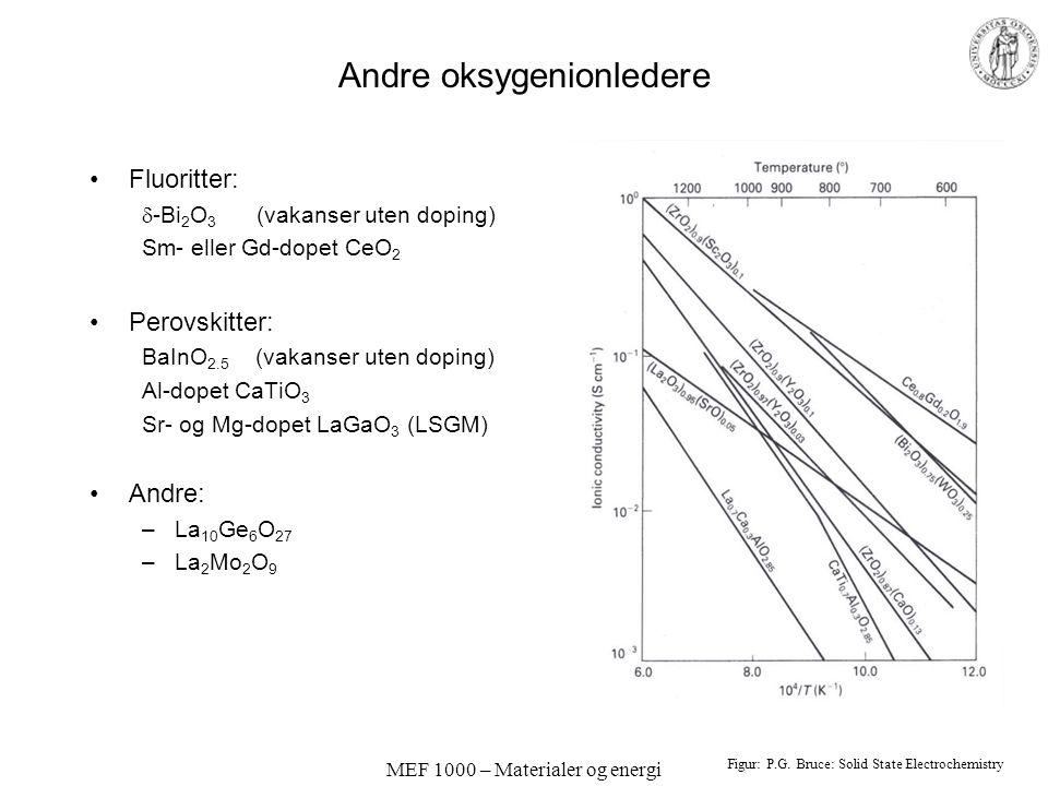 MEF 1000 – Materialer og energi Sc-stabilisert ZrO 2 Ledningsevnen for YSZ synker raskere med synkende temperatur enn forventet Ledningsevnen går gjen