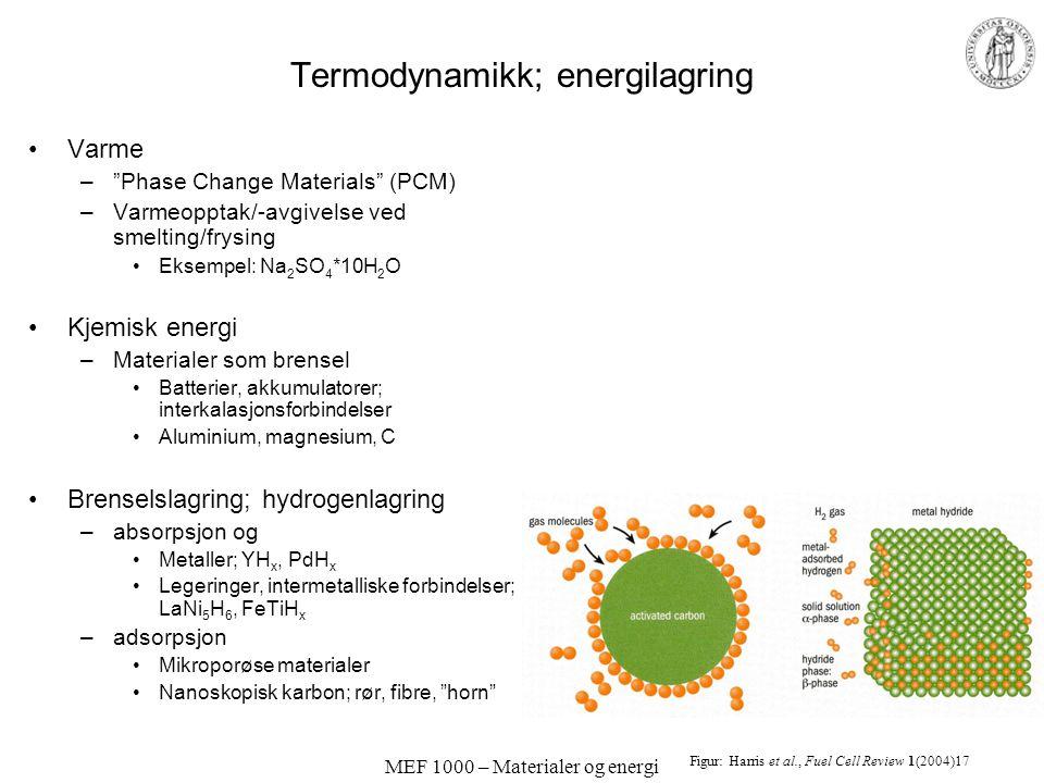MEF 1000 – Materialer og energi Blandede ledere i gasseparasjonsmembraner Eksempler på materialer: Blandet oksygenion- elektron-ledning: SrFeO 2.5 La