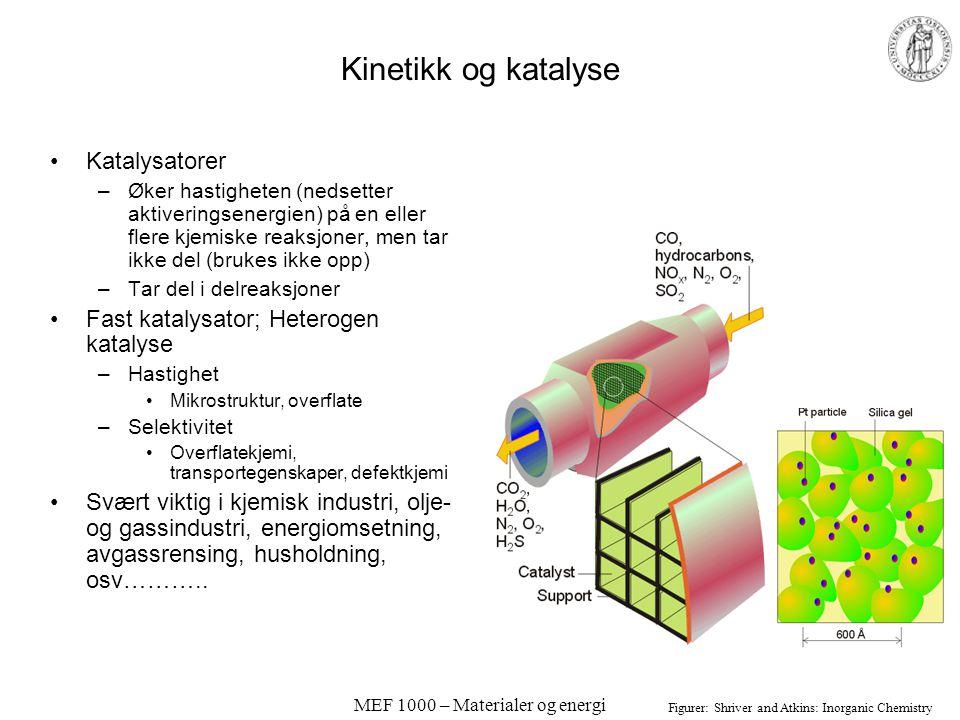 MEF 1000 – Materialer og energi Mikroporøse og nanoskopiske hydrogenlagringsmaterialer Figurer: Harris et al., Fuel Cell Review 1(2004)17, Shriver and