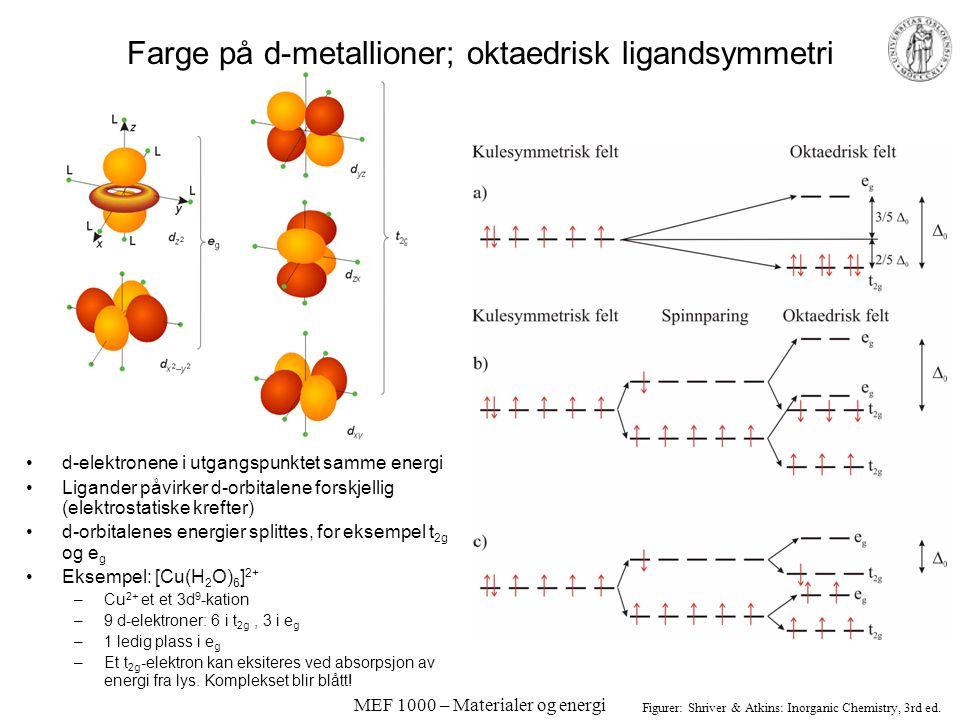 MEF 1000 – Materialer og energi Emisjon og absorpsjon – skjematisk oppsummering Figur: Jerstad, Sletbak, Grimnes: Rom Stoff Tid 2FY