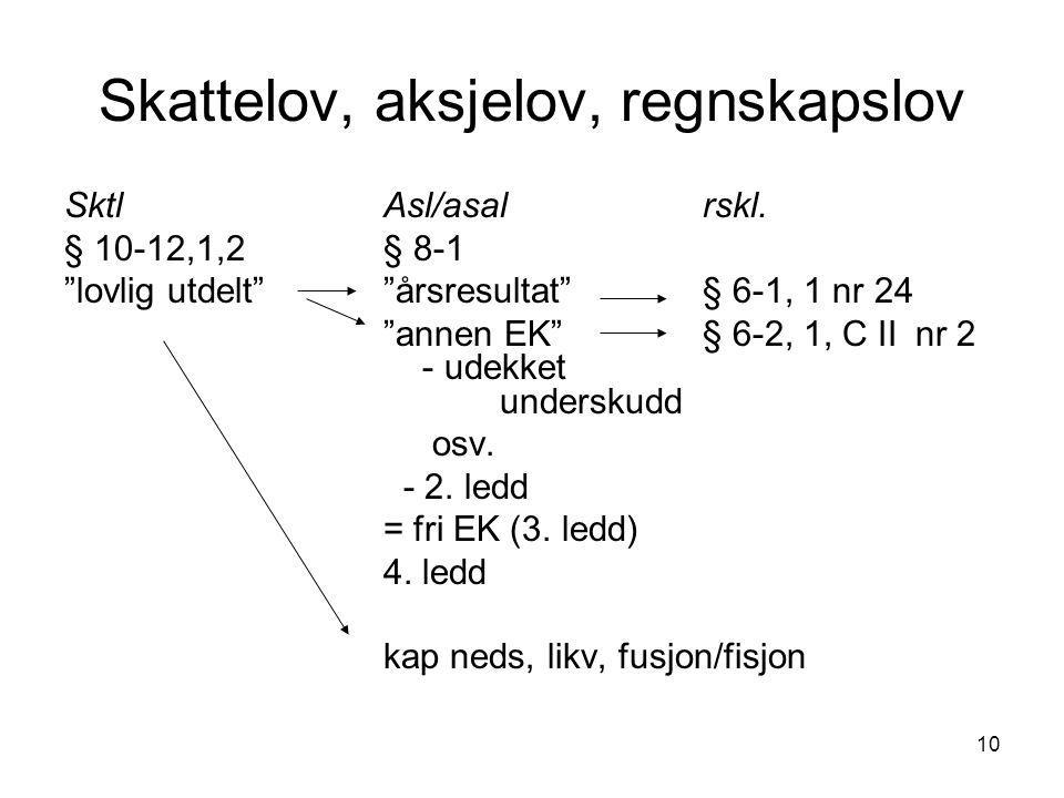 10 Skattelov, aksjelov, regnskapslov SktlAsl/asalrskl.