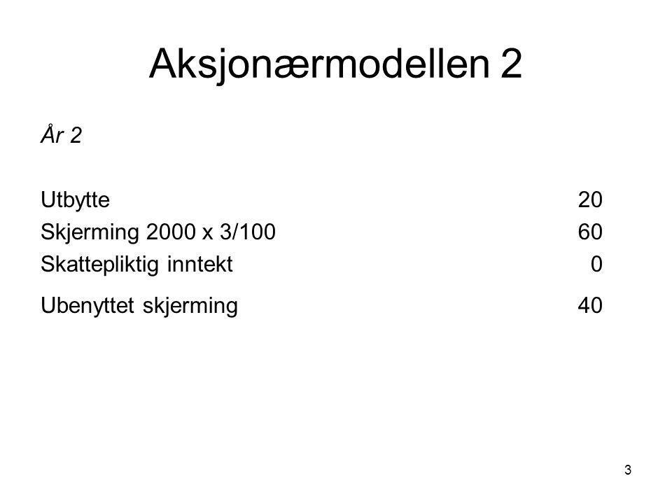 4 Aksjonærmodellen 3 År 3 Utbytte 10 Ubenyttet skjerming 10 Skattepliktig inntekt utbytte 0 Aksjen selges for 2 100, gevinst100 Ubenyttet skjerming 30 Skattepliktig gevinst 70